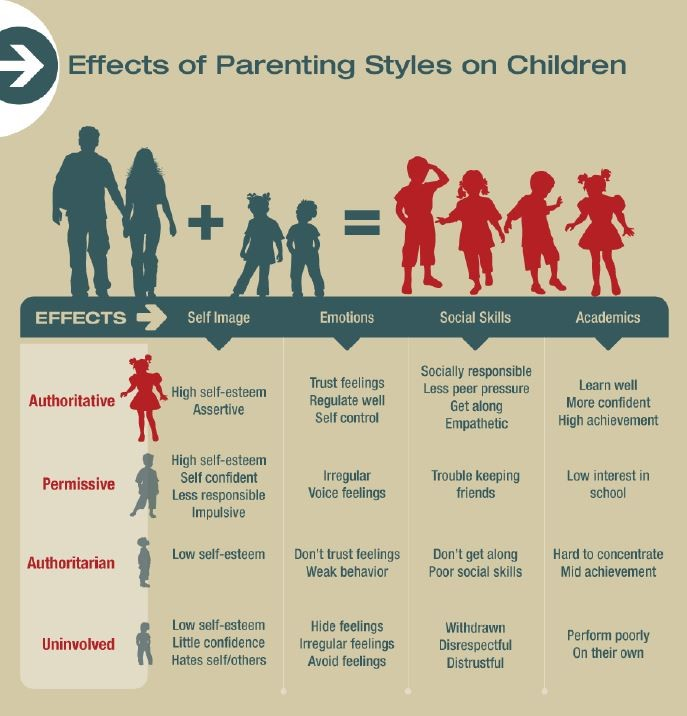 an analysis of the types of child abuse and their effects on a childs emotions Speaking with and without words—an analysis an analysis of the types of child abuse and their effects on a childs emotions of foster children's expressions and.